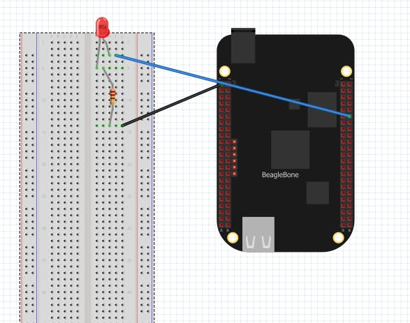PIR from a BBBW and Python - BeagleBoard Projects