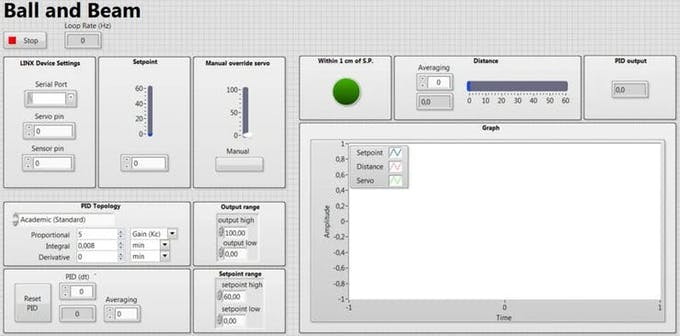 LabVIEW dashboard