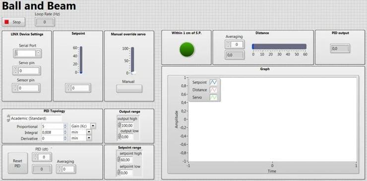 LabVIEW dashboard