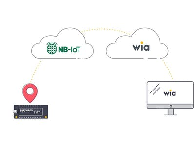 Publish an Event to Wia with FiPy over NB-iOT