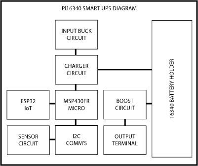 Pi16340 Smart UPS for Raspberry PI 3A+ - Hackster io