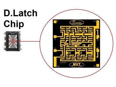 How to Design a D. Latch Flip-Flop Chip