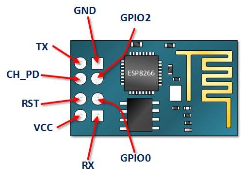 ESP8266-01 module