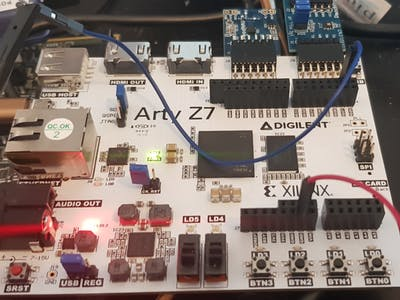 Big. LITTLE (ish) with DesignStart FPGA and Zynq at the Edge