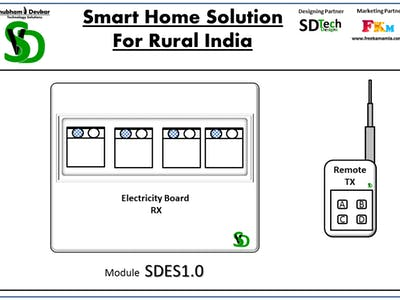 Smart Home Solution for rural area