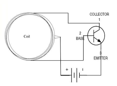 Make a wireless electric transmitter coil for roads and a simple coil as receiver for car.
