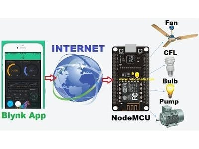 IoT Home Using NodeMCU and Blynk Cloud