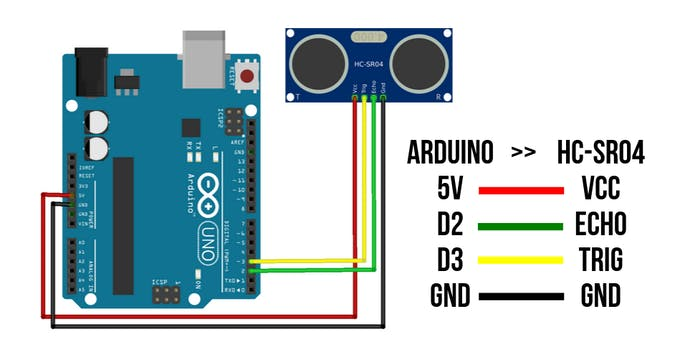 Connection of Arduino UNO and HC-SR04