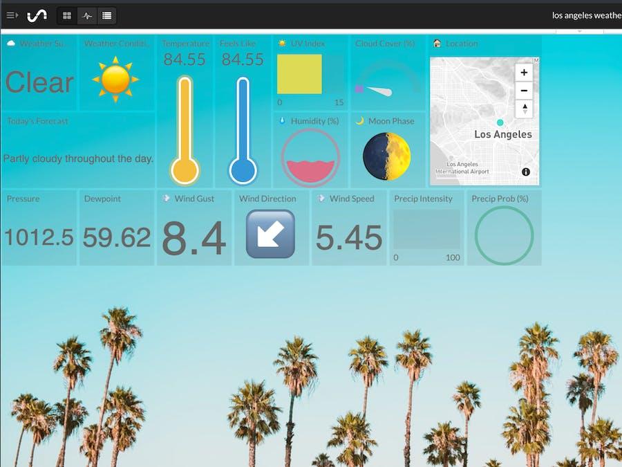 Dark Sky API Weather Dashboard