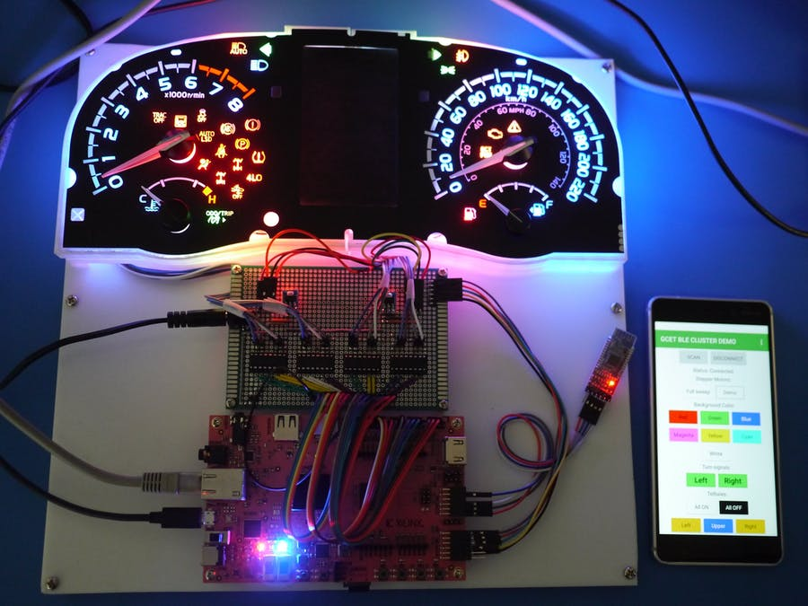 Pynq-Based Automotive Dashboard