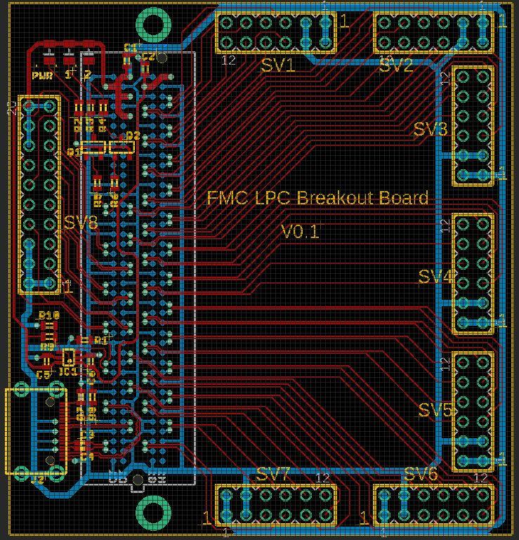 Breakout board FMC FPGA Mezzanine Card