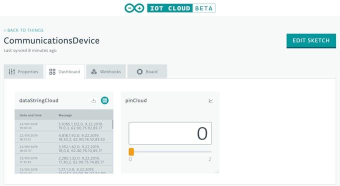 Arduino Cloud Dashboard