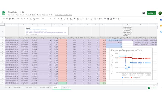 Sheet 4 of 5 - Data - Reorganizes information from DataFiltered. Source for values in sendEmail function.