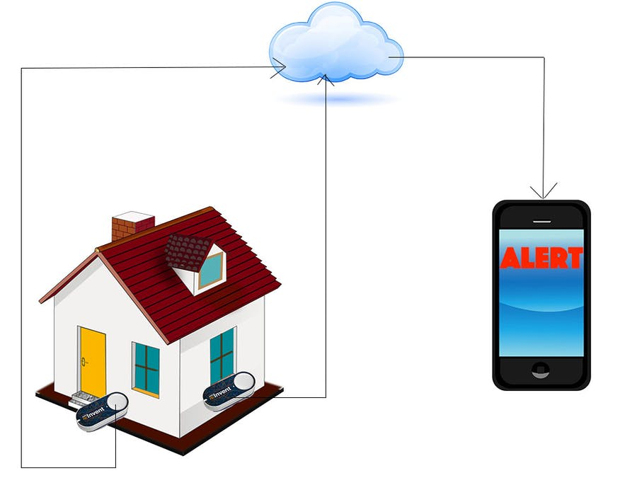 AWS Cloud Enabled Burglar Alarm