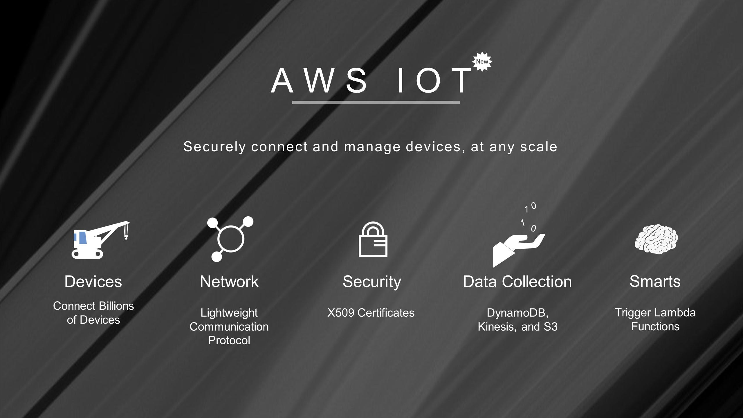 AWS Anti Theft Device