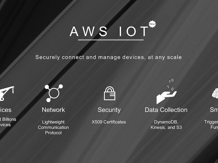 AWS Anti Theft Device