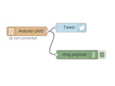 Posting Arduino Serial data to twitter using Node-Red