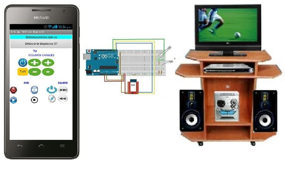 TV,DVD & Audio Control from Android and Arduino