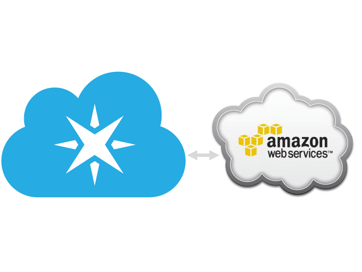 Email Notifications Using Amazon Web Services