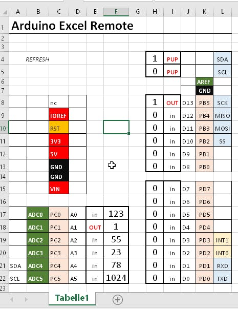 Excel Arduino Remote (Proof of Concept)