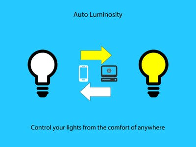 Auto Luminosity