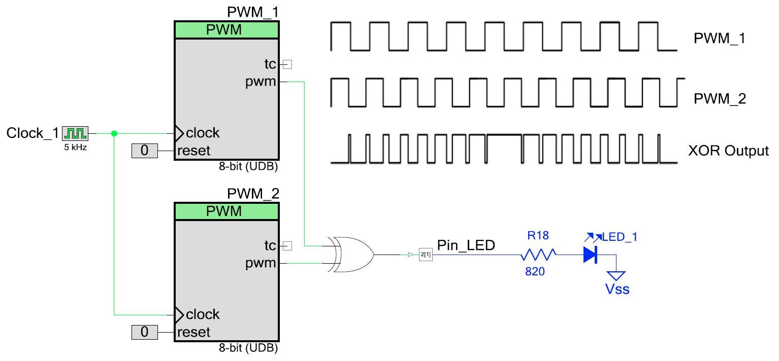 PSoC Breathing LED