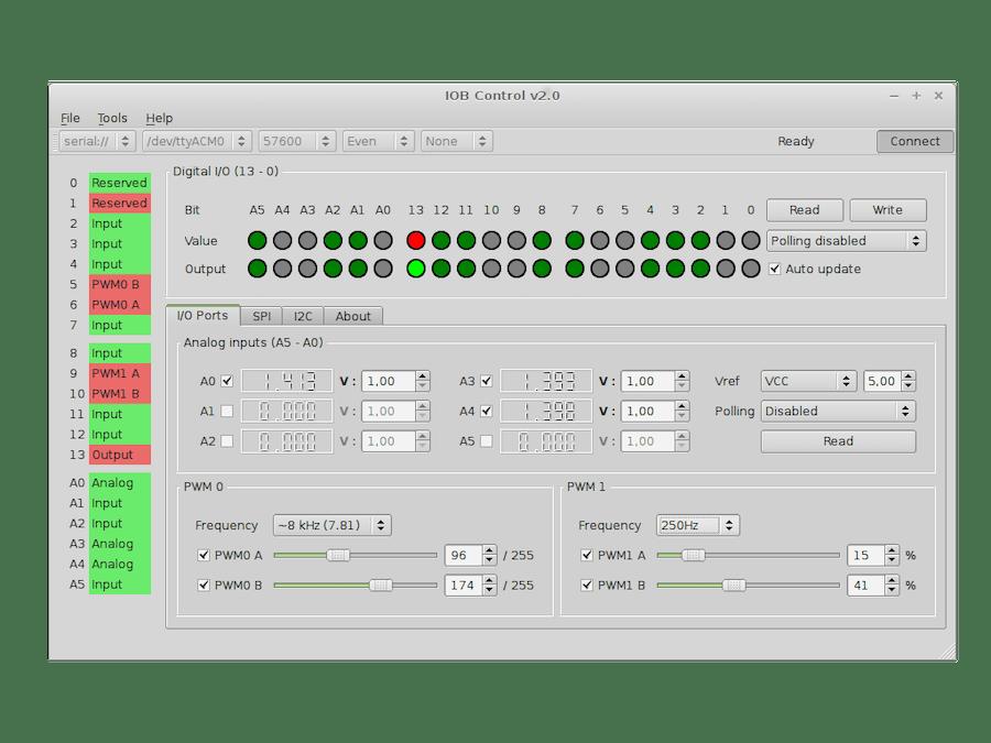 I/O Blocks Toolkit