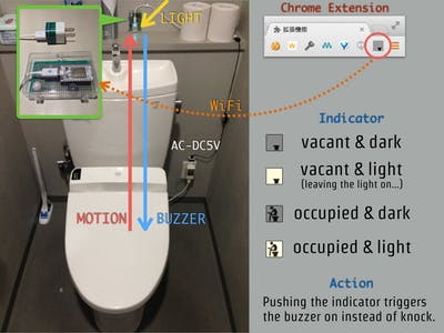 WiFi Toilet Sensor for vacancy and light