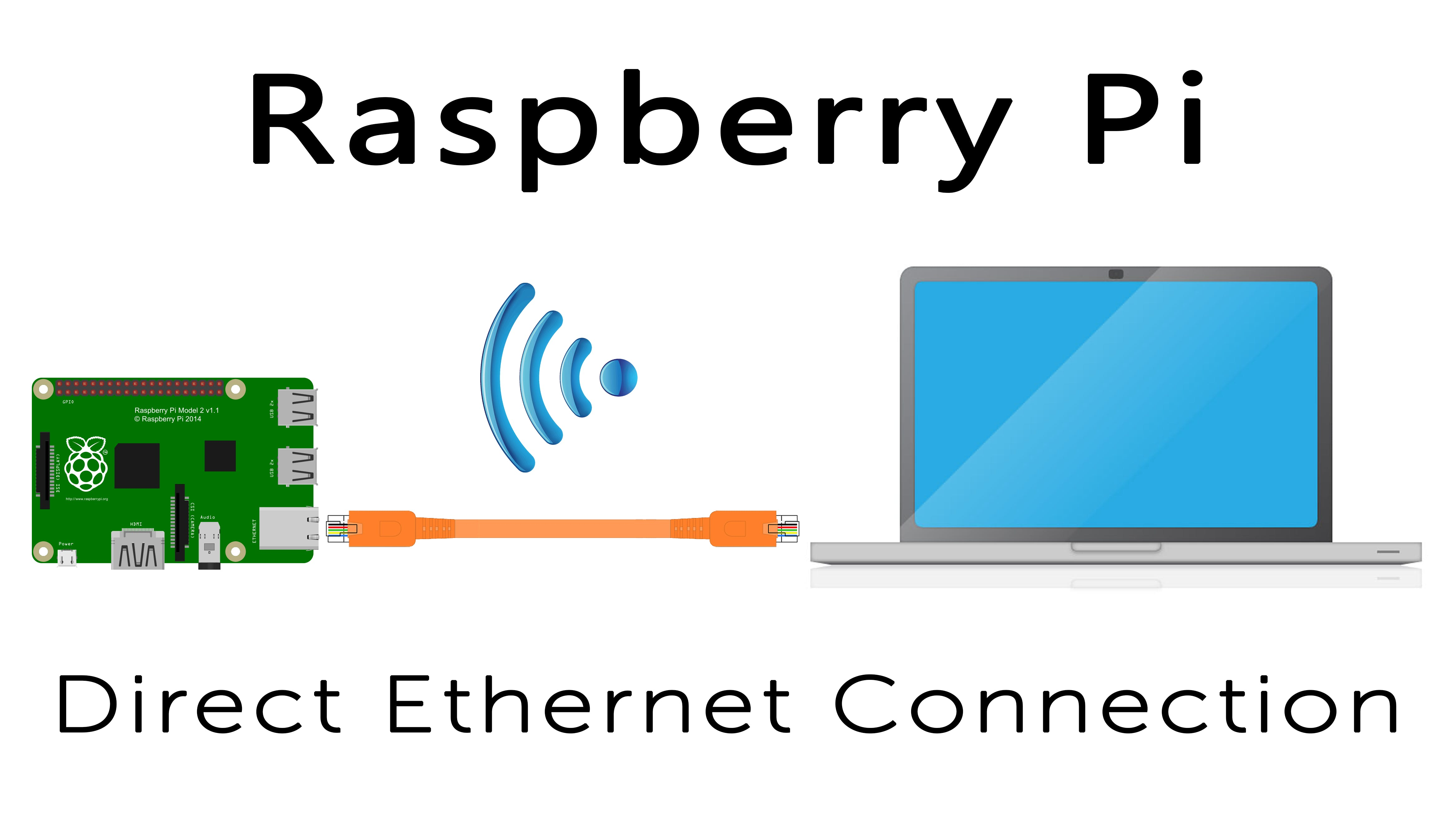 Send simple send between Raspberry Pi 2 and PC