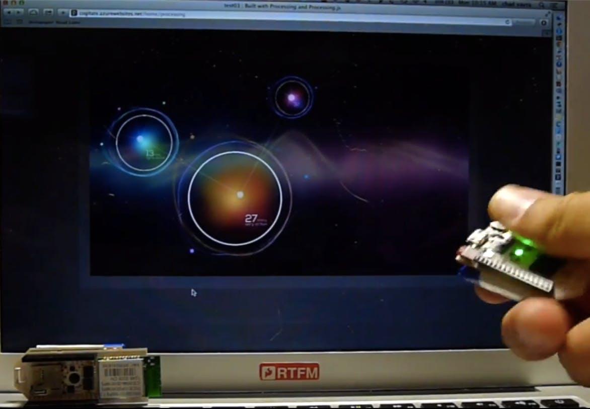 Human Presence Detection & Visualization
