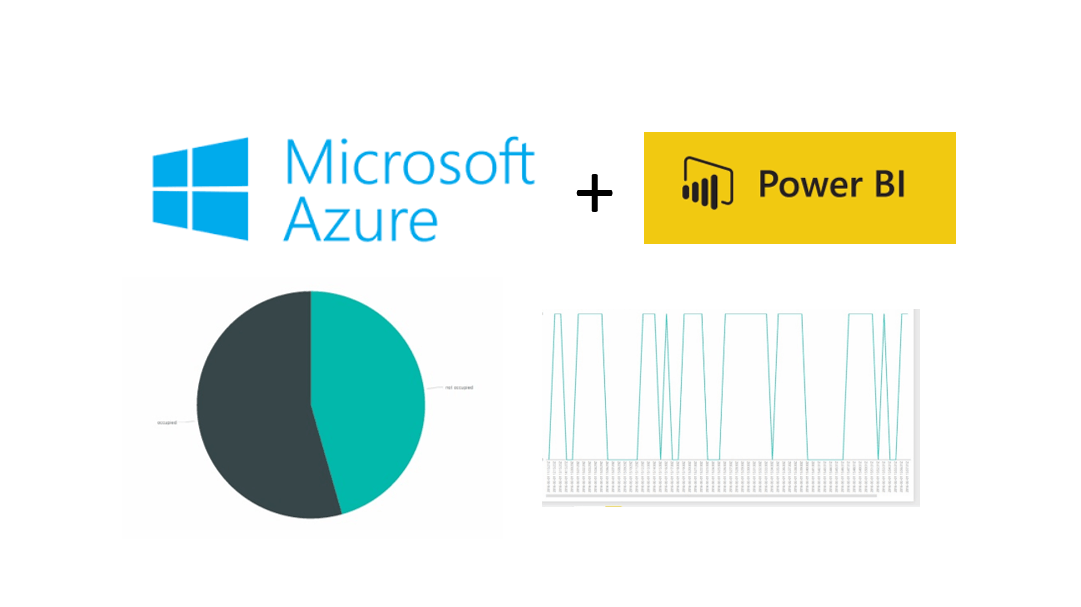 Processing IoT Device Data with Azure and Power BI