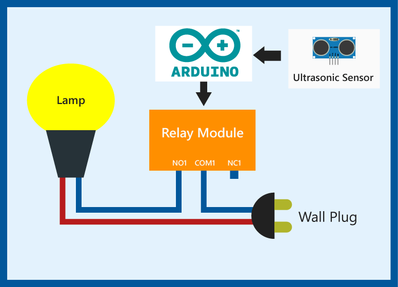 Arduino and AC Devices - Automatic Lights