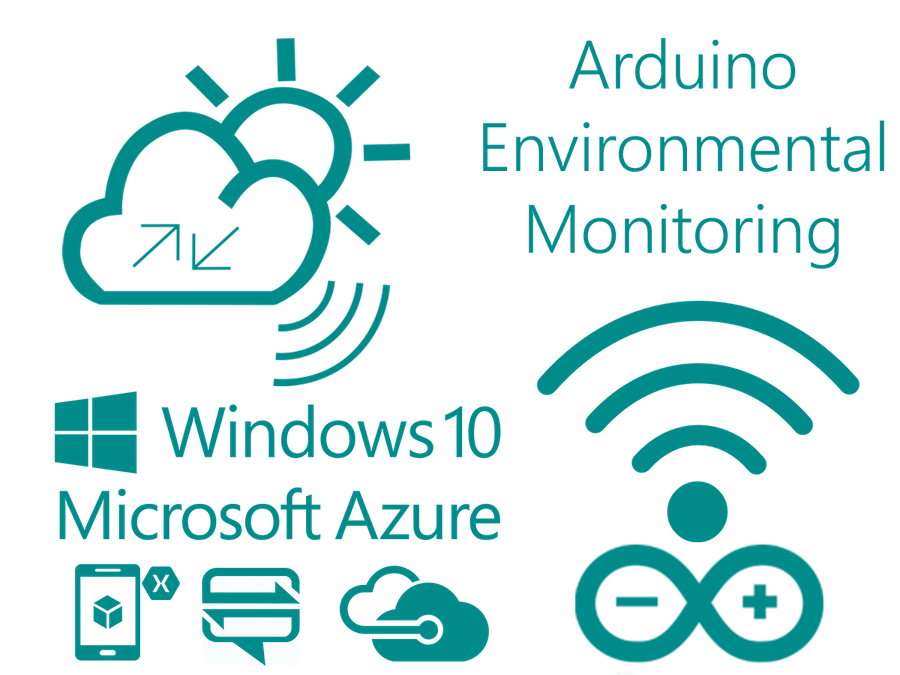 Arduino Environmental Monitoring