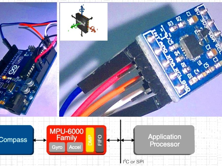 Getting started with IMU (6 DOF) motion sensor