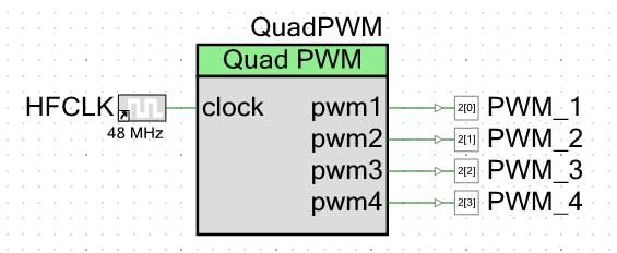 8-bit Quad PWM Component