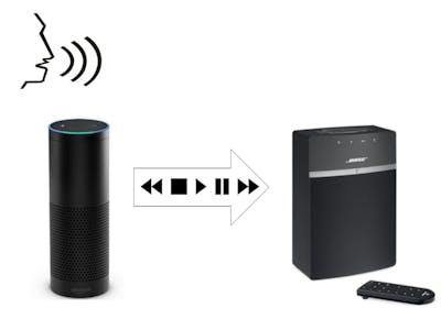 Alexa SoundTouch Speaker Control