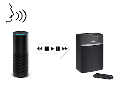 bose soundtouch 300 remote control manual