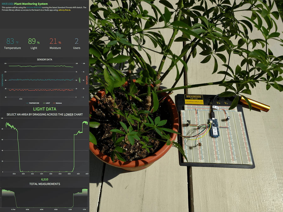 Plant Monitoring System - Hackster io