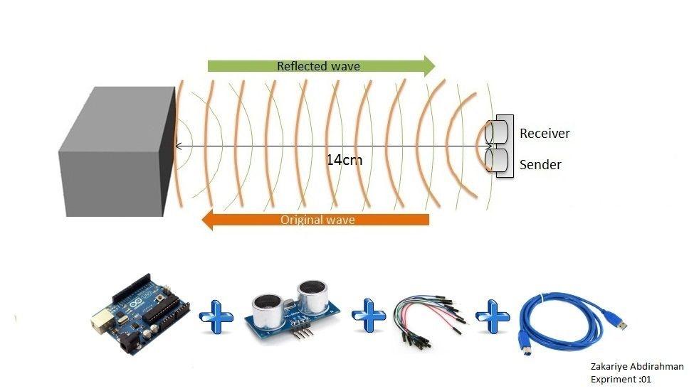 43 ultrasonic projects arduino project hubdistance measurement using ultrasonic sensor and arduino