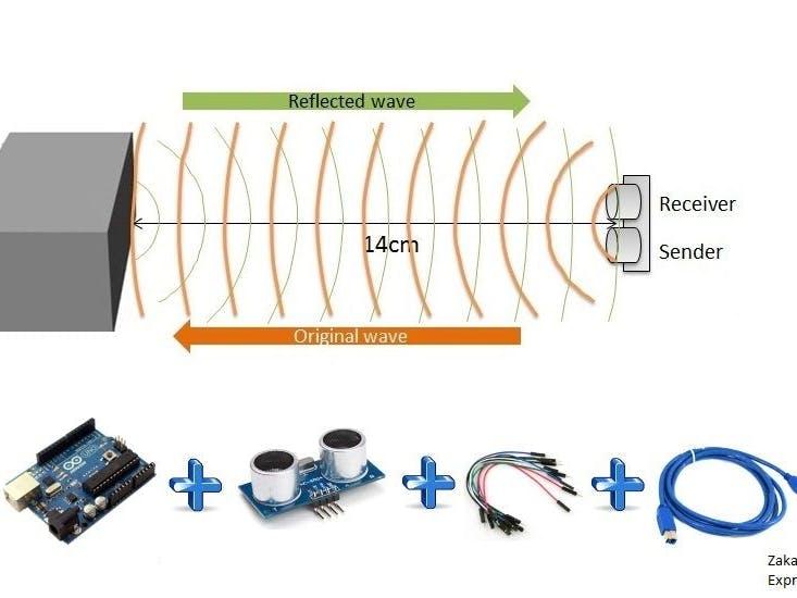 Distance Measurement using Ultrasonic Sensor and Arduino