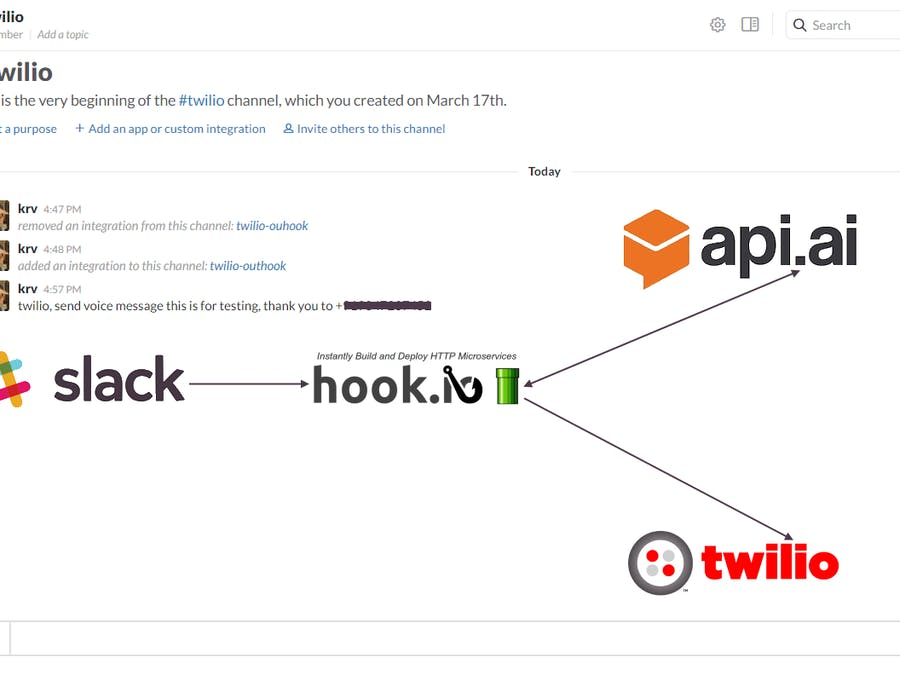 Sending Voice or Text Message using Slack and Twilio