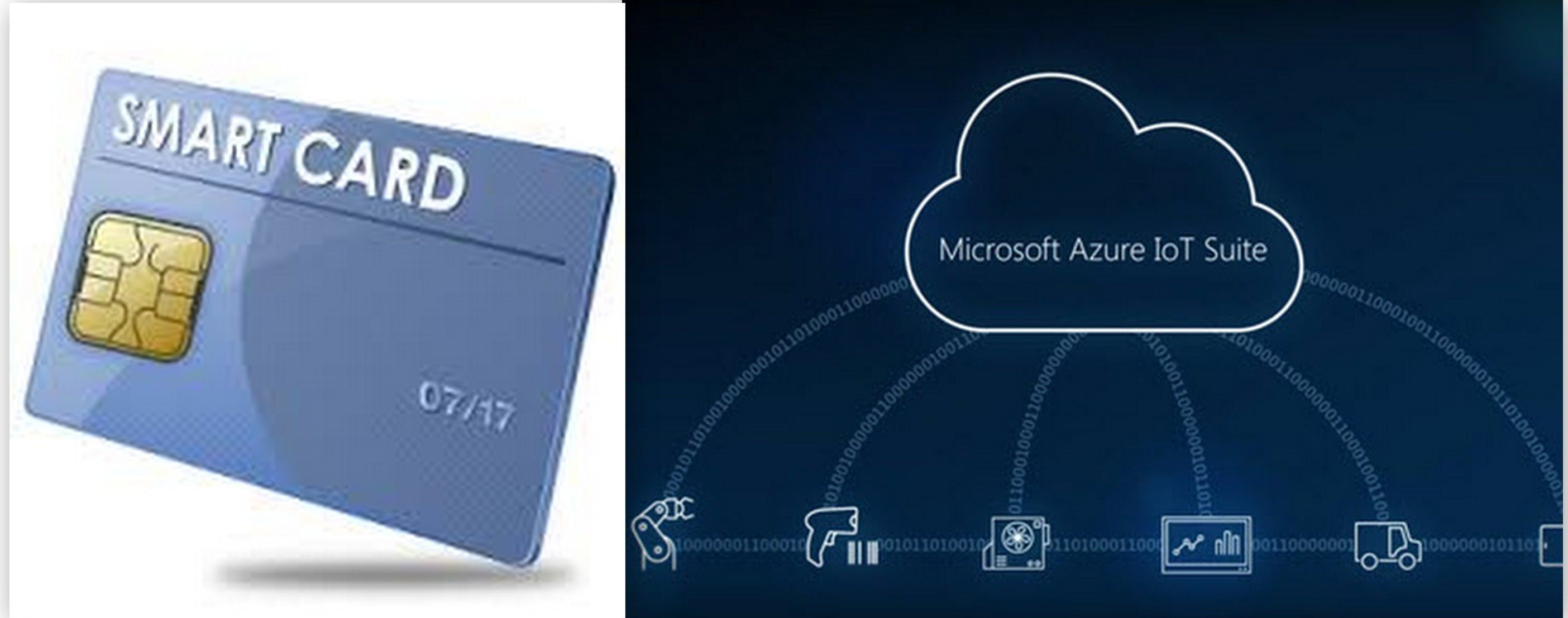 eCard Using Cloud Computing (Azure)