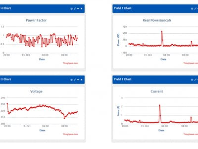 ESP8266 IoT Energy Monitor