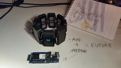Gestured Controlled Smart Home
