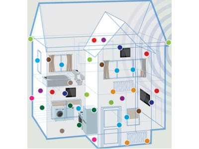 Non-Intrusive Elderly Smart Home (NESH)
