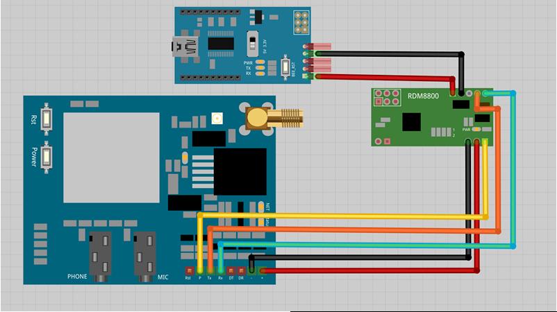 GSM SIM800L Sheild with Arduino - Tutorials
