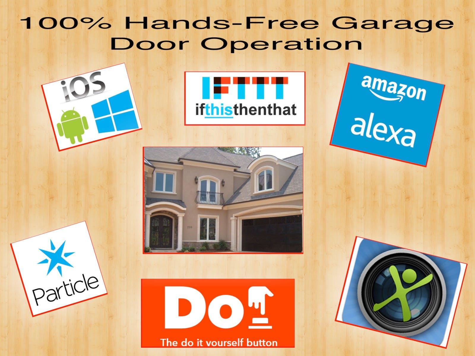 100% Hands-Free Garage Door with Visual Confirmation