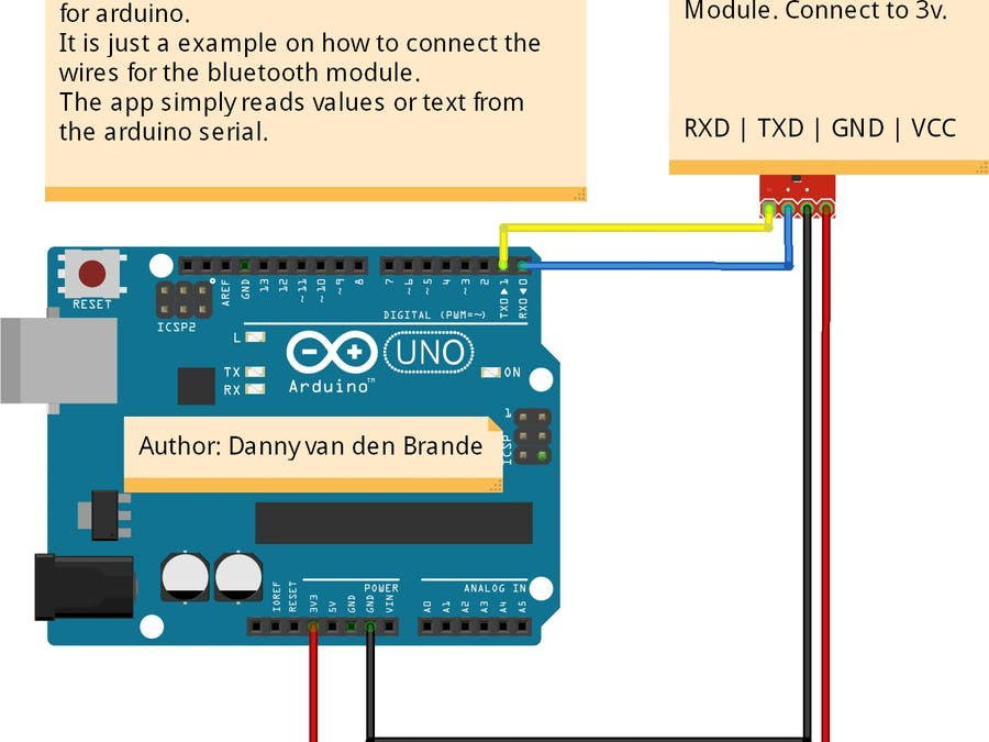 Arduino/Android BLUETOOTH Serial Monitor APP For Arduino