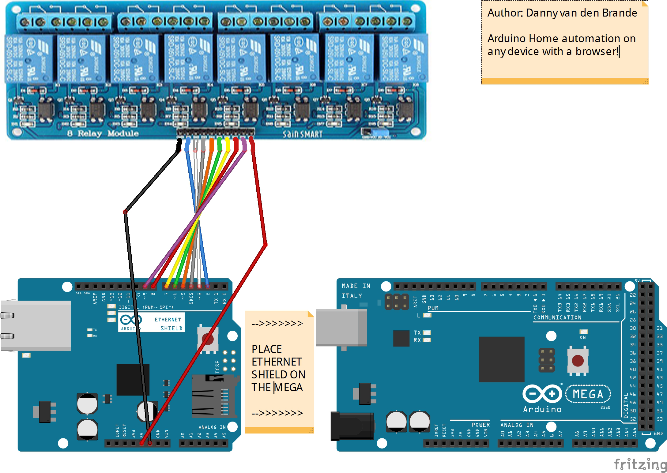 Remote Home Automation Example - Arduino Ethernet