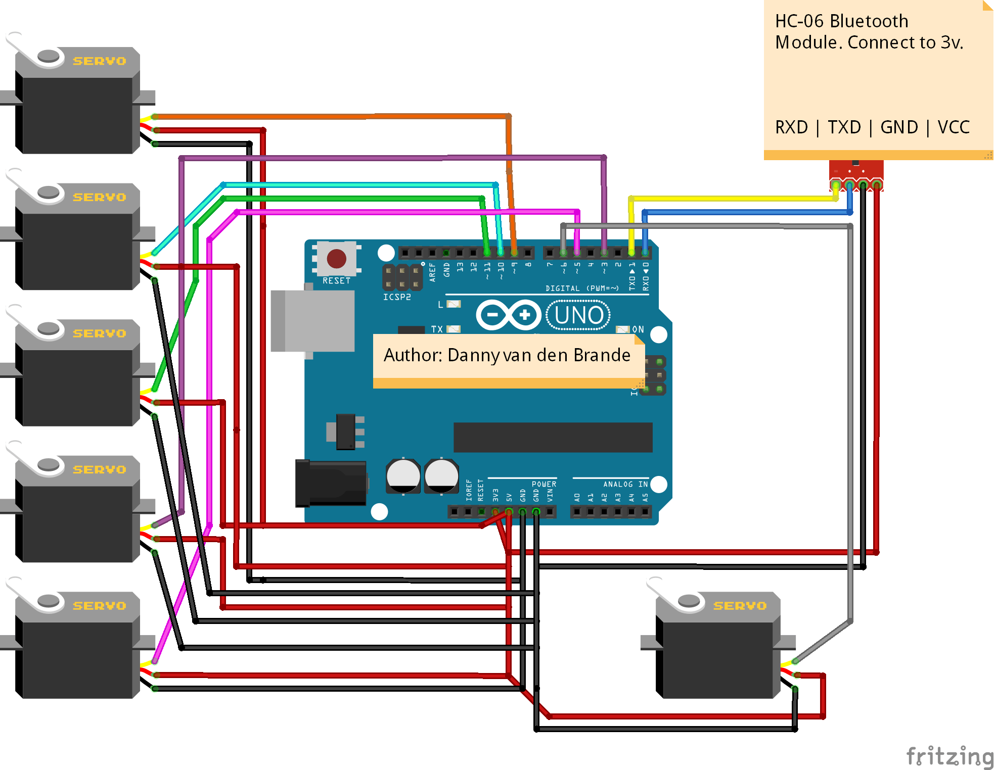 Arduino/Android - BLUETOOTH Multi Servo Motor Control